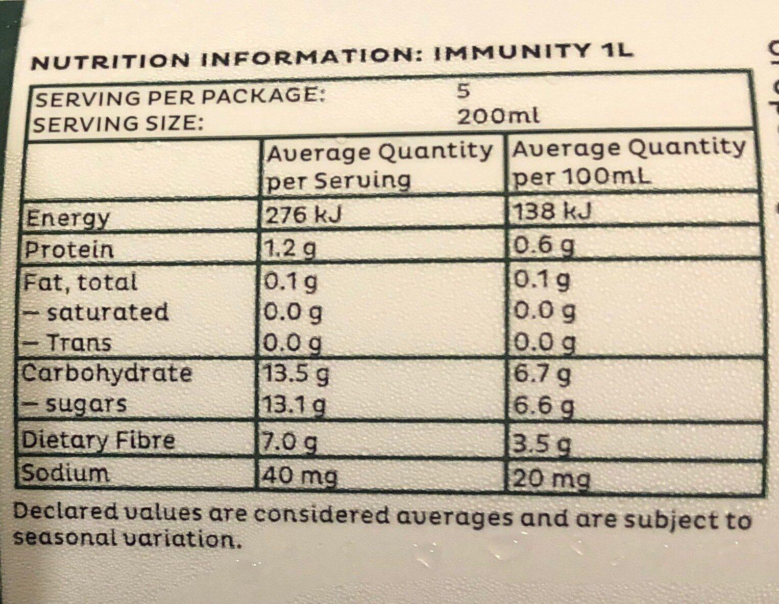 Immunity - Informations nutritionnelles - fr