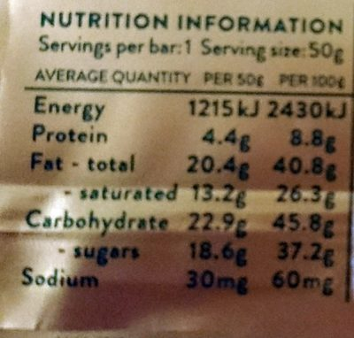 Toasted Coconut Slab Milk Chocolate Bar - Nutrition facts