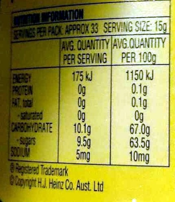 English Breakfast Marmalade - Nutrition facts