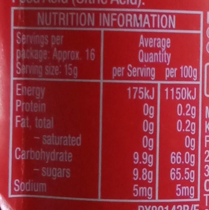 Raspberry jam - Nutrition facts - en