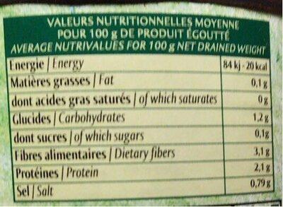 Coeurs de palmiers - Nutrition facts - fr