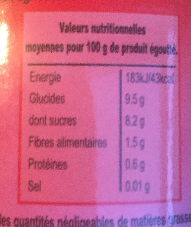 Mangues en Tranches au Jus de Mangues - Informations nutritionnelles