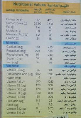 هابيلاك - Informations nutritionnelles - ar