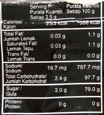 Himalaya Salt Lemon Flavour - Giá trị dinh dưỡng - fr