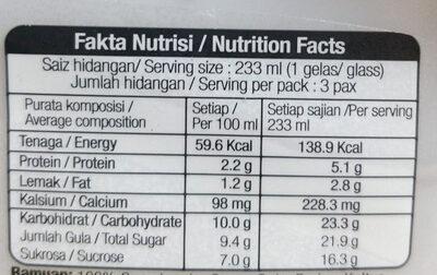 Strawberries Yogurt - Informations nutritionnelles - en