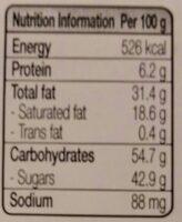 Kitkat Green Tea - Informations nutritionnelles - fr
