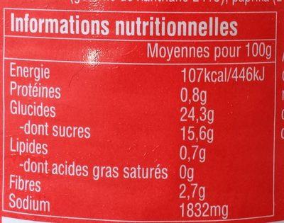 Sauce Piment Sriracha ';hot'; Ayam™ - Nutrition facts