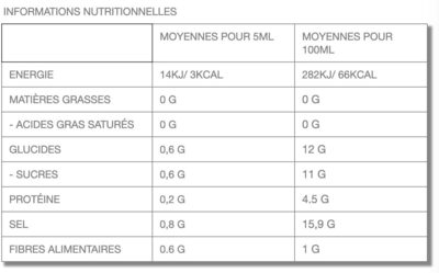 Sauce soja - Nutrition facts - fr