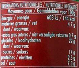 Curry rouge thaï - Informations nutritionnelles - fr