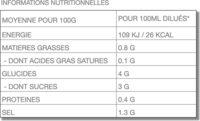 Pâte de curry vert thaï - Informations nutritionnelles - fr