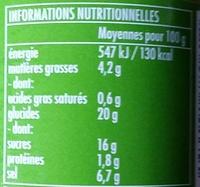 Pâte de curry vert Ayam™ - Nutrition facts