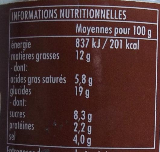 Pâte de Curry Rendang Ayam™ - Nutrition facts - fr