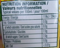 Chrysanthemum Tea - Nutrition facts