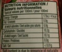 House Of Mirth: Tpb - Nutrition facts - fr