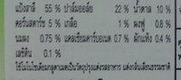 แครกเกอร์สผัก - Ingrédients - th