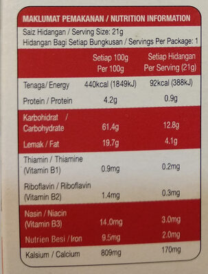 Mushroom, cheese and croutons cream soup - Valori nutrizionali - en