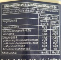 Almond Coated with Dark Chocolate - Giá trị dinh dưỡng - vi