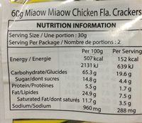 Miaow Miaow Chips Chicken Cracker - Informations nutritionnelles