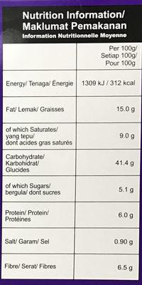 Mini Paratha - Informations nutritionnelles