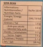 Boisson au soja - Informations nutritionnelles