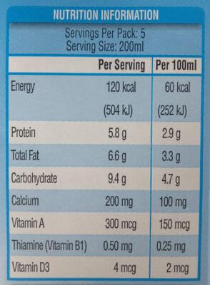 Full Cream Milk - Voedingswaarden - en