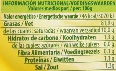 Allioli - Nutrition facts - es