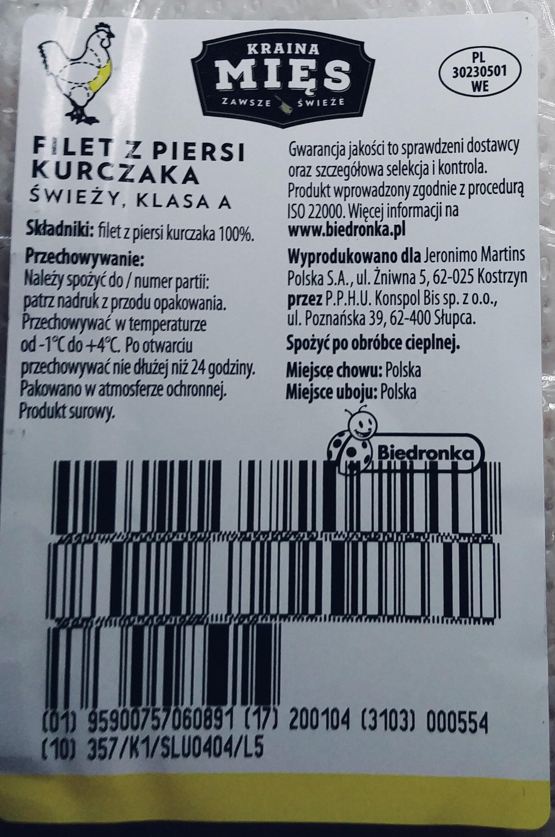 Filety z piersi kurczaka - Składniki