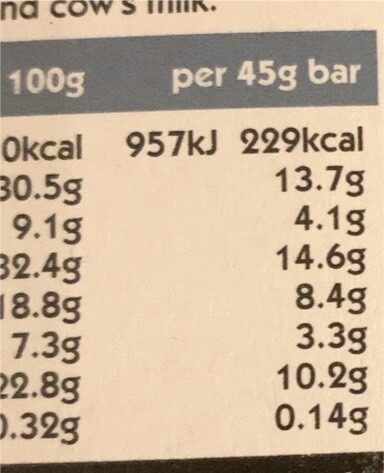 Crunchy nut bar protein packed - Nutrition facts - en