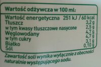 Mleko wiejskie świeże 3,2% - Wartości odżywcze