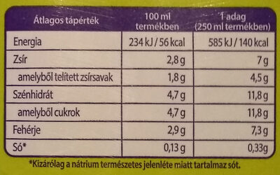 UHT lactozmentes tej - Informations nutritionnelles