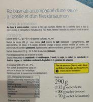 Saumon à l'oseille - Ingrédients - fr